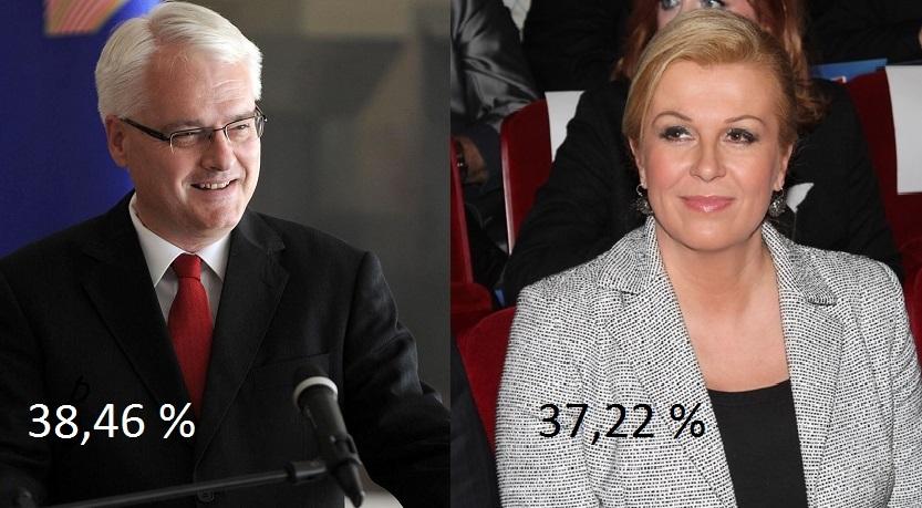 Hrvatska danas odlučuje između predsjednika i predsjednice