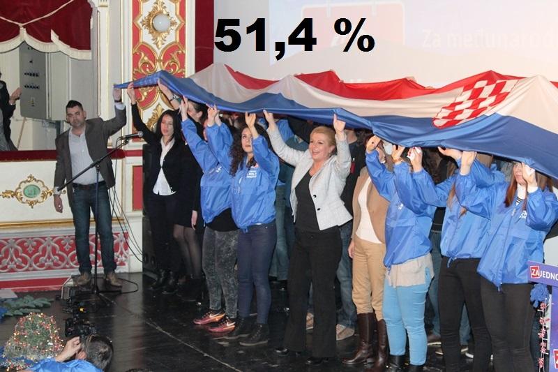 HDZ slavi: Izlazne ankete najavljuju pobjedu Kolinde Grabar Kitarović!