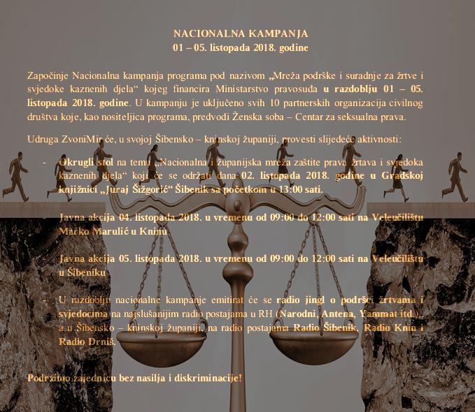 Nacionalna kampanja za zajednicu bez nasilja i diskriminacije: Zaštita žrtava i svjedoka kaznenih djela