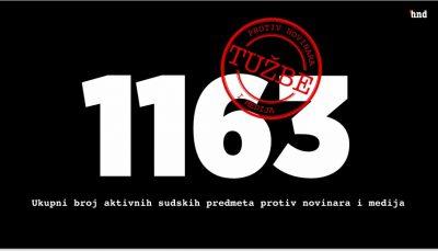 Preporuke pravnog tima HND-a u slučajevima sudskih tužbi protiv novinara i medija
