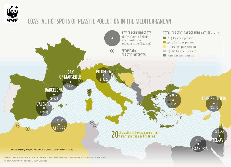 Što južnije, to tužnije: Glavne turističke destinacije Mediterana najzagađenije plastičnim otpadom