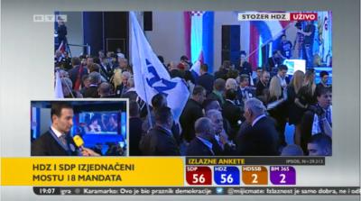Izlazne ankete: I HDZ i SDP osvajaju 56 mandata