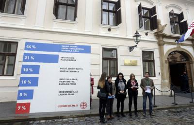 Civilne udruge prosvjedovale protiv smanjenja novca za Nacionalnu zakladu za razvoj civilnog društva