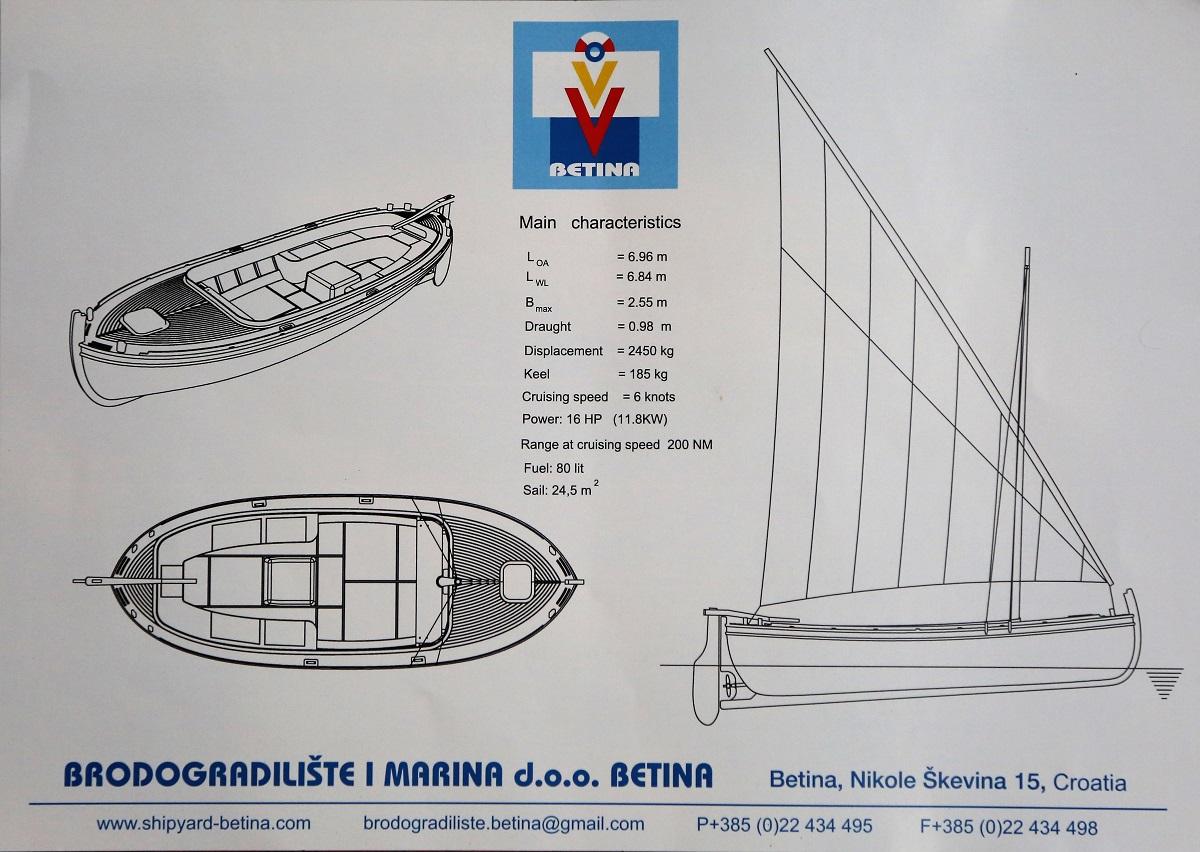 betinska-gajeta1
