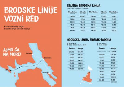 Zaplovi za 7 kuna: Brodom od Šibenika do Martinske i Jadrije
